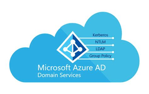 Domain controller on resume password setting